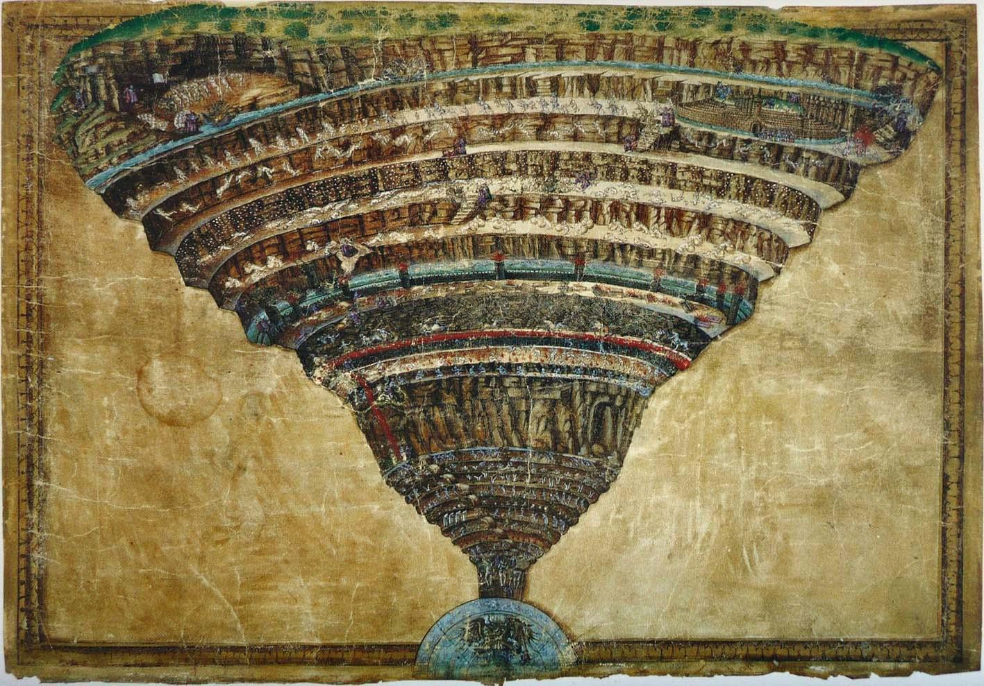 El mapa del infierno, dibujo para La divina comedia de Dante.